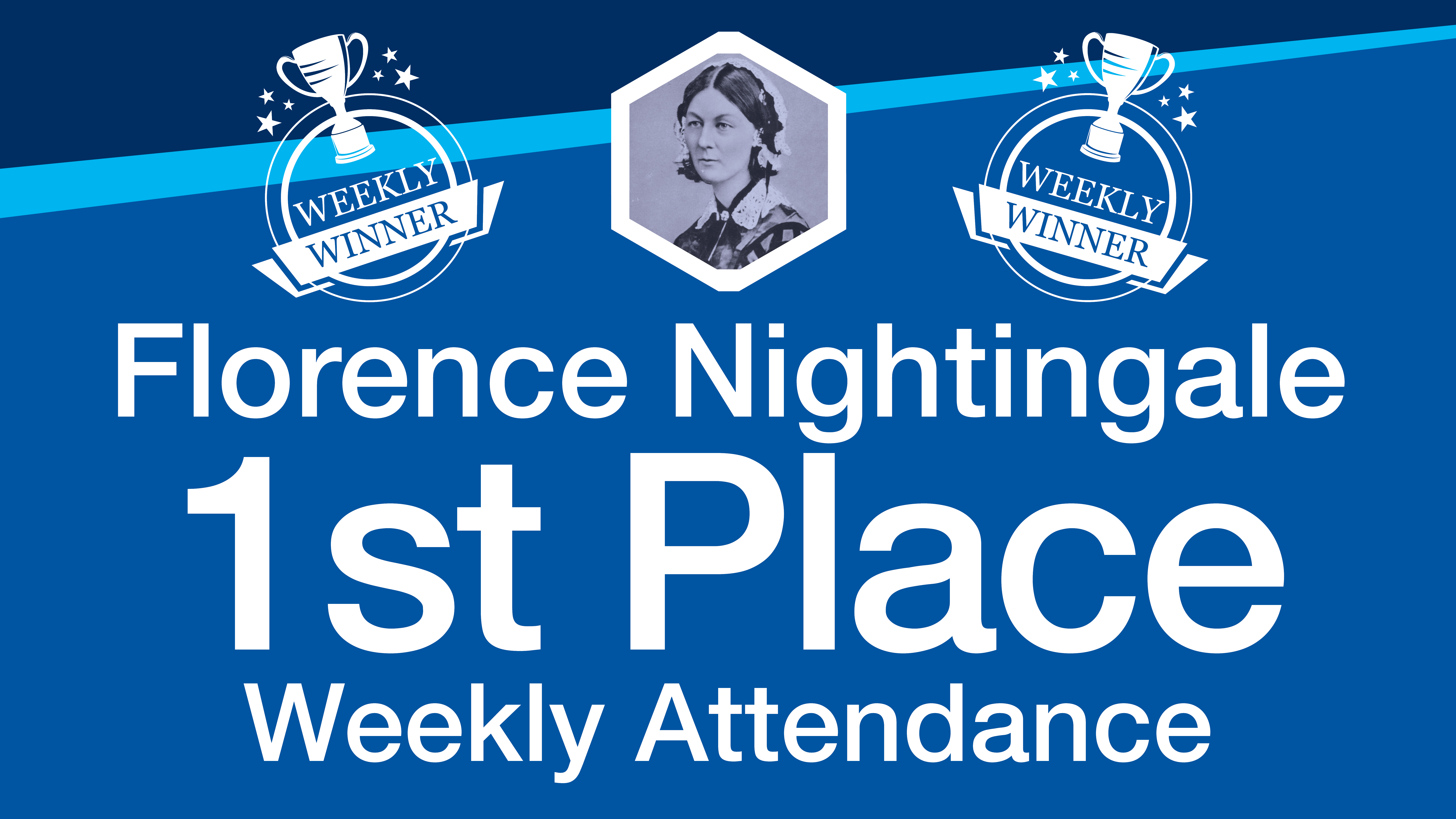 Congratulations to Florence Nightingale for winning last week's attendance competition!